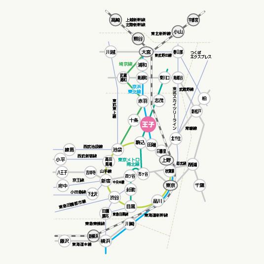 近郊沿線マップ