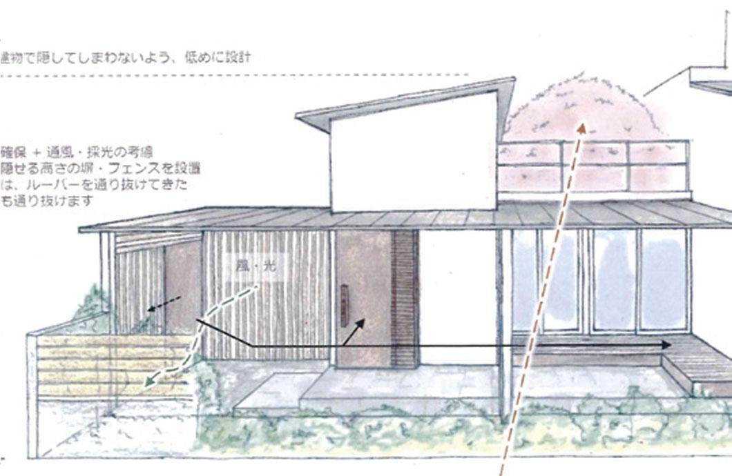 木造2 階建住宅設計 配置図・1 階平面図